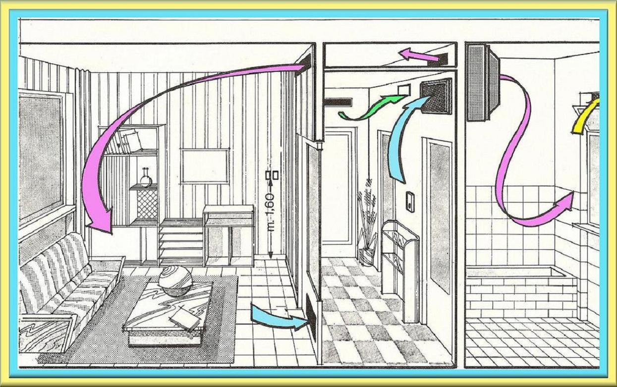 Come funziona un climatizzatore - pompa di calore